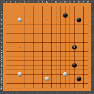 伊東嶋 変化図1